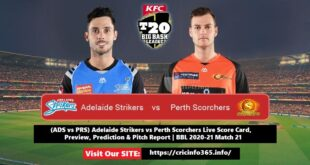BBL 2020-21 Match 6: Sydney Sixers vs Melbourne Renegades ...