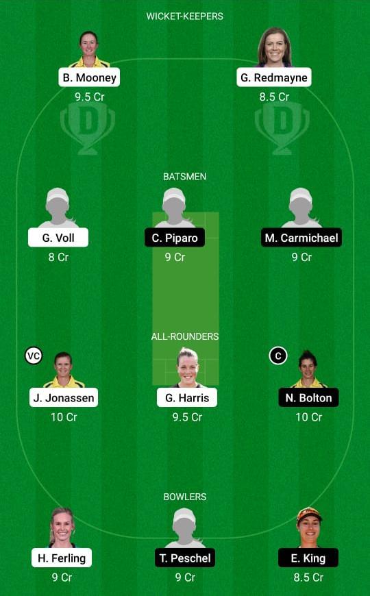 QUN-W vs WF-W Dream11 Prediction Fantasy Cricket Tips Dream11 Team Australian Women's ODD