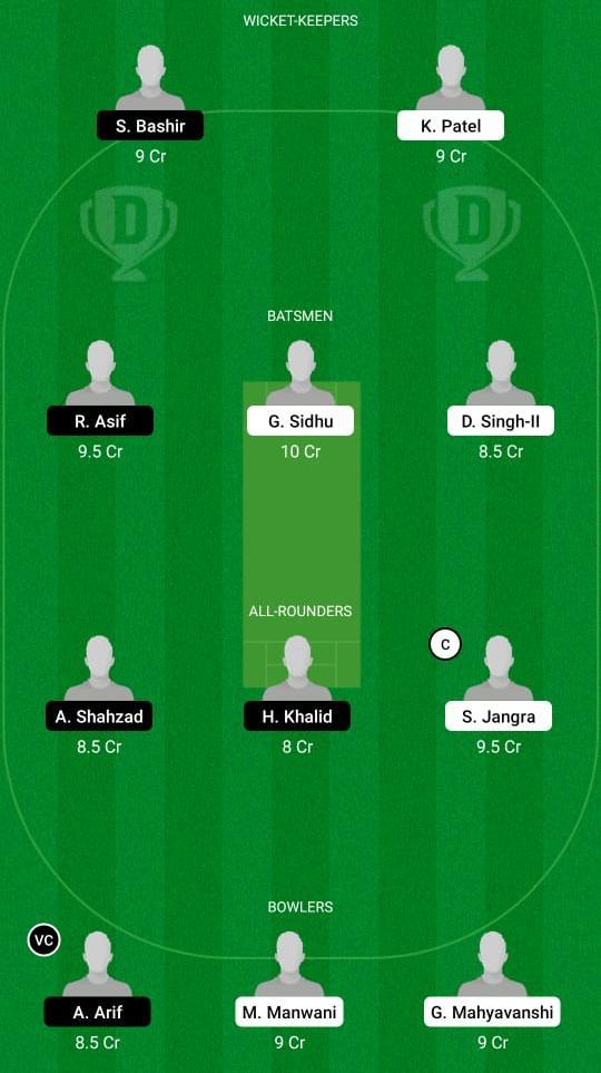 RAS vs SK Dream11 Prediction Fantasy Cricket Tips Dream11 Team ECS T10 Barcelona