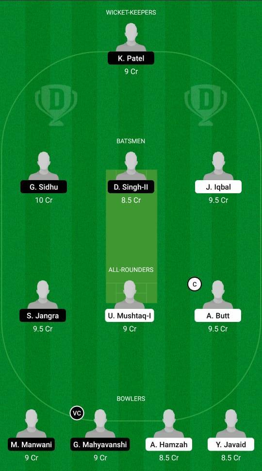 MIN vs RAS Dream11 Prediction Fantasy Cricket Tips Dream11 Team ECS T10 Barcelona