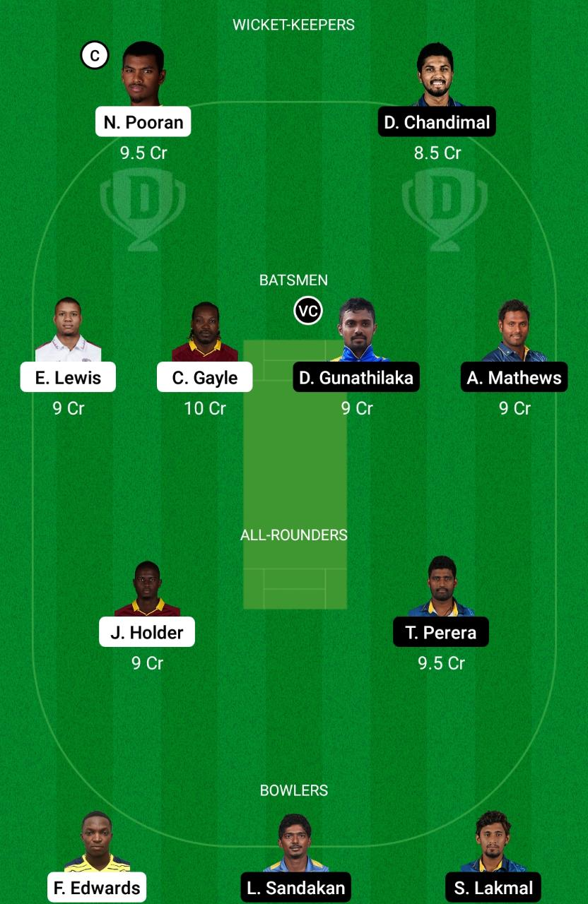 West Indies vs Sri Lanka 1st T20I Dream11 Prediction Fantasy Cricket Tips Dream11 Team