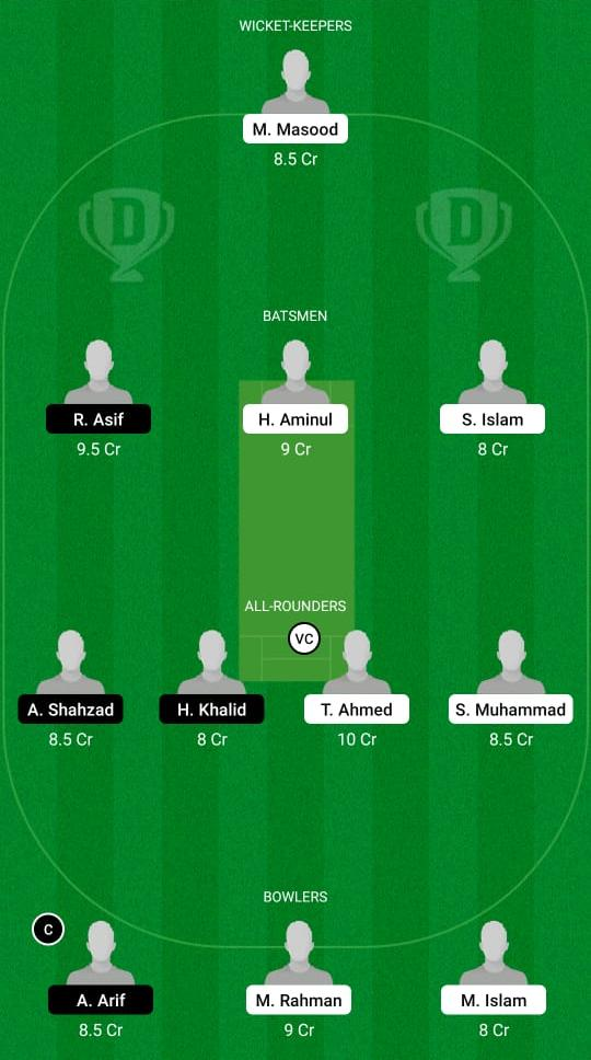 BAK vs SKY Dream11 Prediction Fantasy Cricket Tips Dream11 Team ECS T10 Barcelona