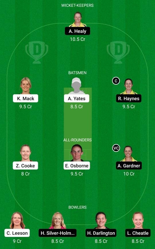 AM-W vs NSW-W Dream11 Prediction Fantasy Cricket Tips Dream11 Team Australian Women's ODD