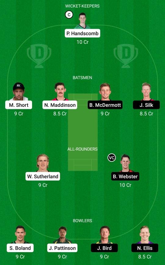 VCT vs TAS Dream11 Prediction Fantasy Cricket Tips Dream11 Team Sheffield Shield