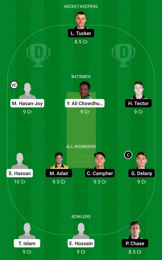 Bangladesh A vs Ireland A Dream11 Prediction Fantasy Cricket Tips Dream11 Team