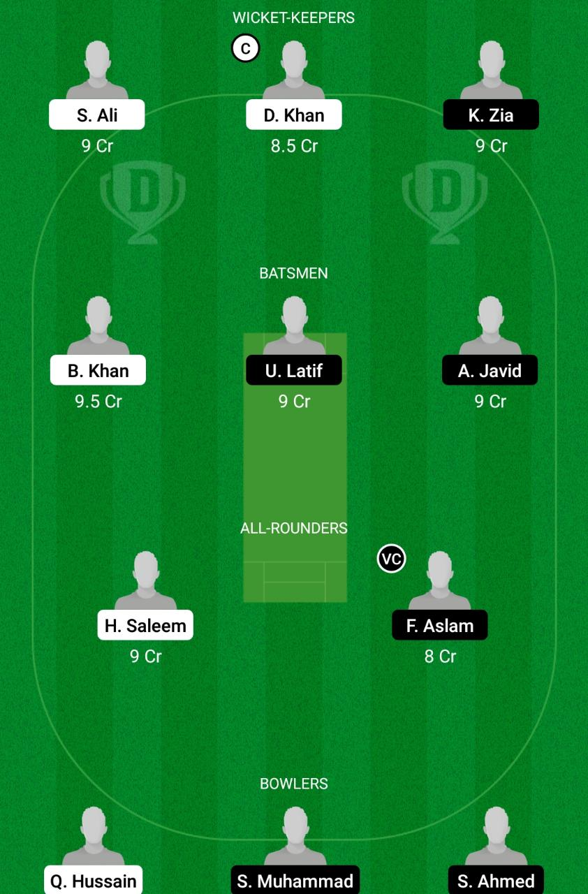 BSH vs HAW Dream11 Prediction Fantasy Cricket Tips Dream11 Team ECS T10 Barcelona