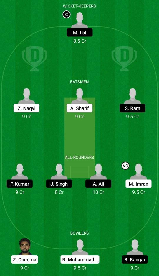 FT vs ALB Dream11 Prediction Fantasy Cricket Tips Dream11 Team ECS T10 Milan