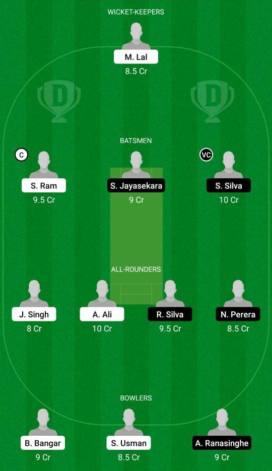 ALB vs MU Dream11 Prediction Fantasy Cricket Tips Dream11 Team ECS T10 Milan