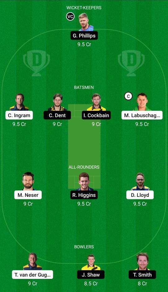 GLA vs GLO Dream11 Prediction Fantasy Cricket Tips Dream11 Team English T20 Blast