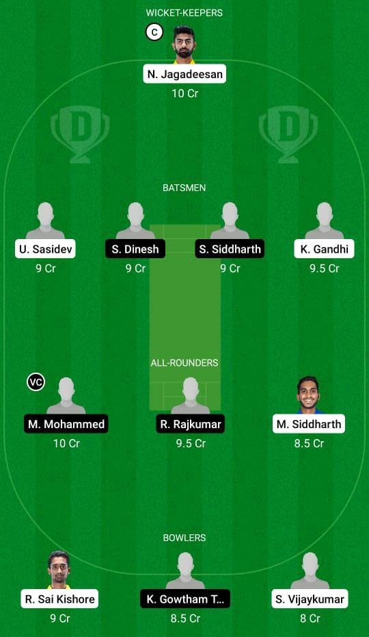 सीएसजी बनाम आईटीटी ड्रीम11 प्रेडिक्शन फैंटेसी क्रिकेट टिप्स ड्रीम11 टीम श्रीराम टीएनपीएल टी20