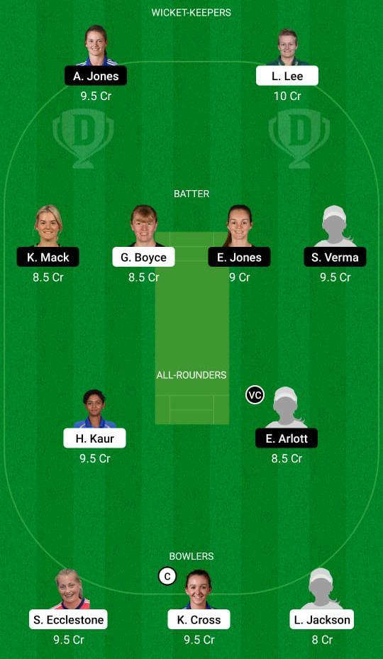 एमएनआर-डब्ल्यू बनाम बीपीएच-डब्ल्यू ड्रीम11 भविष्यवाणी काल्पनिक क्रिकेट टिप्स ड्रीम11 टीम सौ महिलाएं