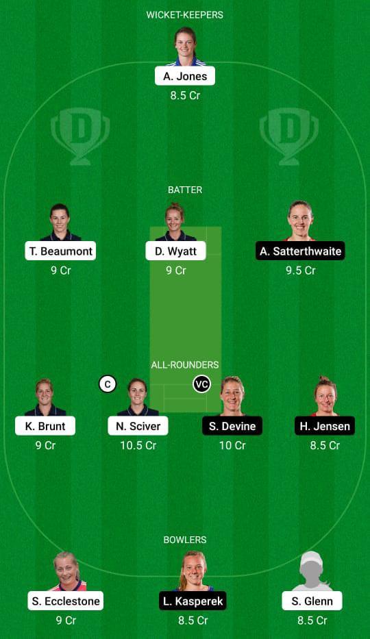 EN-W vs NZ-W Dream11 प्रेडिक्शन फैंटेसी क्रिकेट टिप्स Dream11 टीम न्यूज़ीलैंड वीमेन टूर ऑफ़ इंग्लैंड