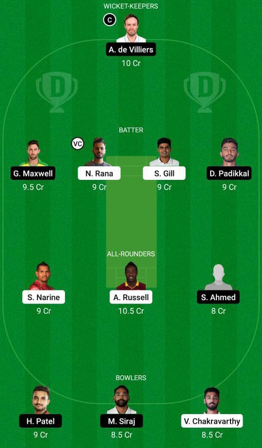 KKR vs RCB Dream11 predicts fantasy cricket skills Dream11 Team Vivo IPL 2021