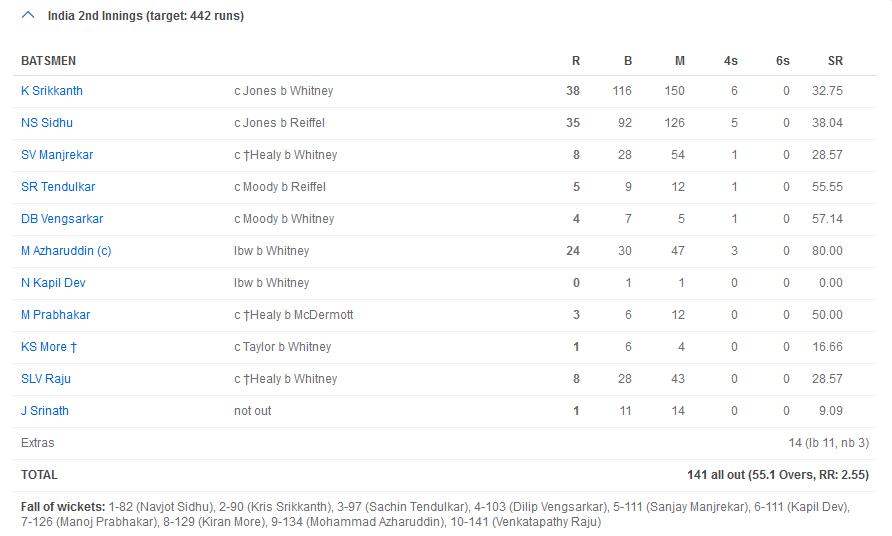 5th Test, India tour of Australia at Perth, Feb 1-5 1992