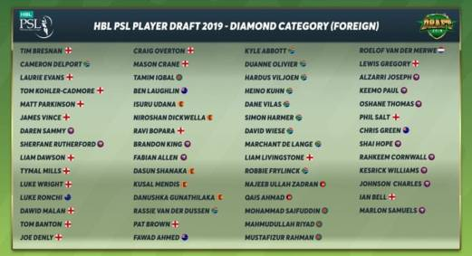PSL Draft Players Diamond category