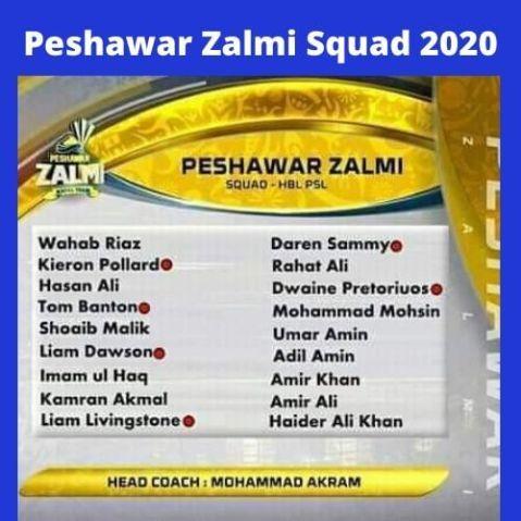 PSL Peshawar Zalmi Squad 2020