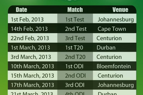 Pakistan Vs South Africa Fixtures 2013