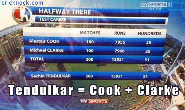 Sachin = Cook + Clarke