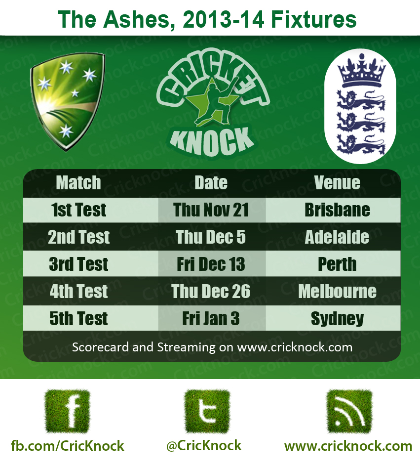 The Ashes 2013-14 Fixtures