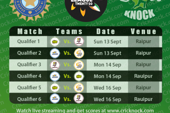 Champions League T20 – CLT20 2014 Qualifiers Round Fixtures