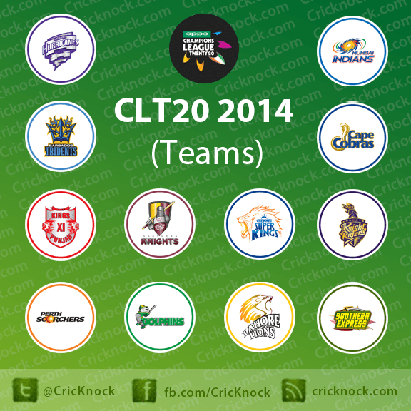 Champions League T20 – CLT20 2014 Teams, Groups & Squads