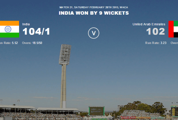 India vs UAE Highlights ICC Cricket World Cup 2015