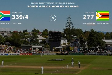 South Africa vs Zimbabwe Highlights – ICC Cricket World Cup 2015