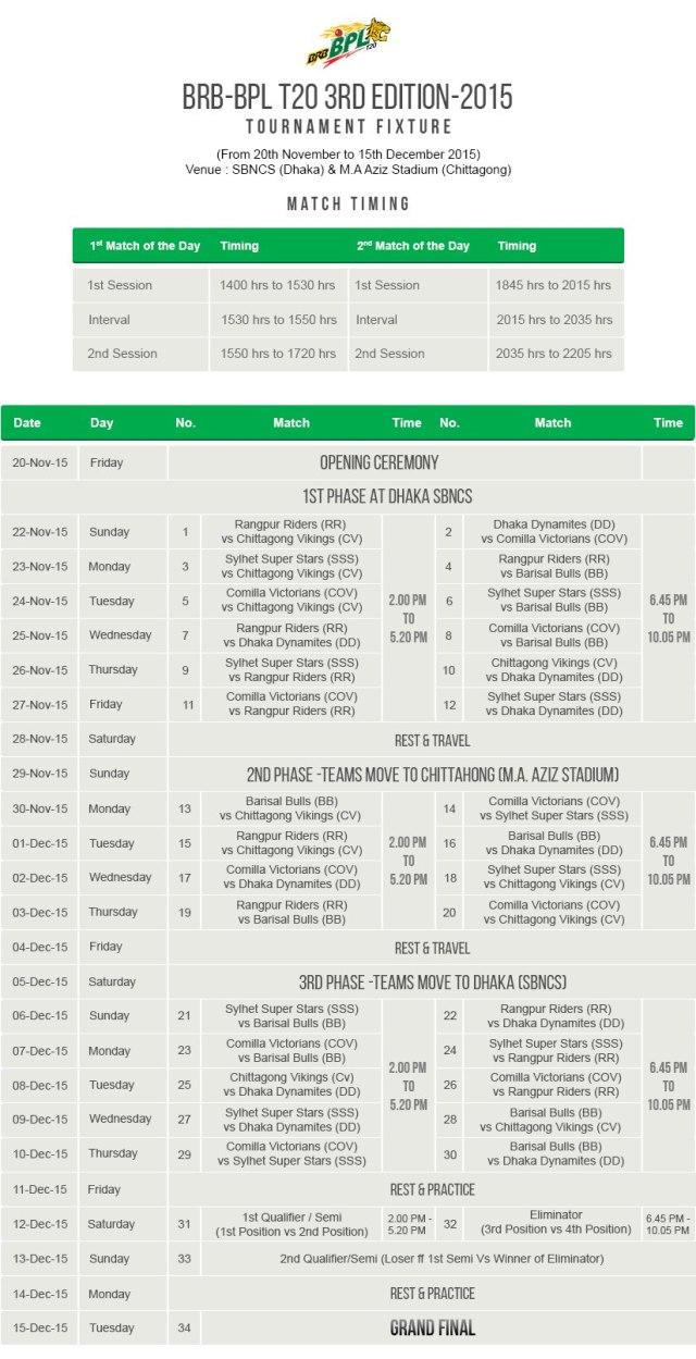 Bangladesh Premier League - BPLT20 2015 fixtures
