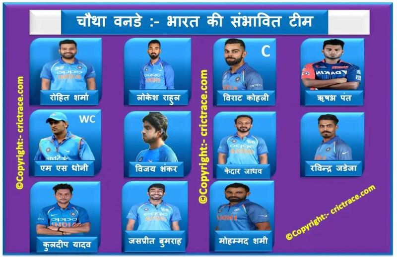 भारत vs ऑस्ट्रेलिया, चौथा वनडे: टीम इंडिया की संभावित XI