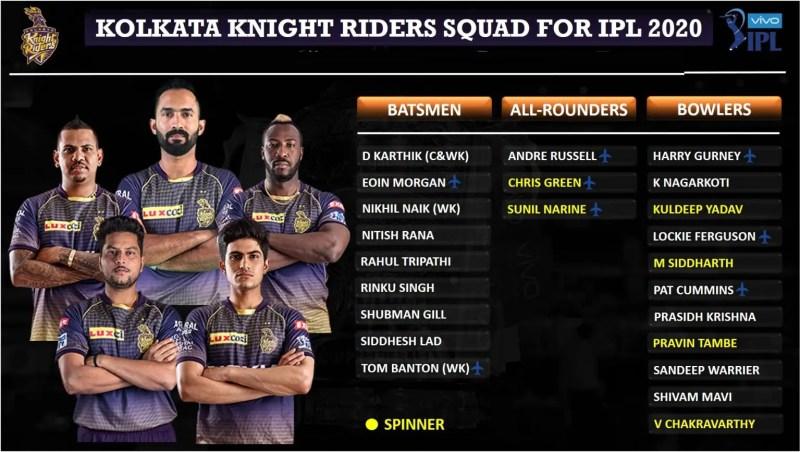 आईपीएल ऑक्शन: Kings-XI-Punjab-KXIP-Squad-for-IPL-2020Kolkata-Knight-Riders-KKR-Squad-for-IPL-2020