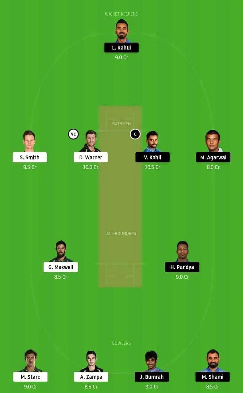 IND vs AUS 2nd ODI 2020 predicted Dream11 team