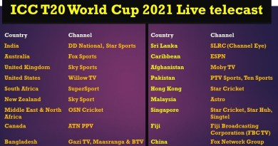 ICC T20 World Cup 2021 Live telecast