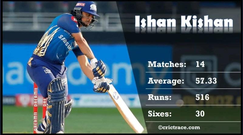 Ishan Kishan