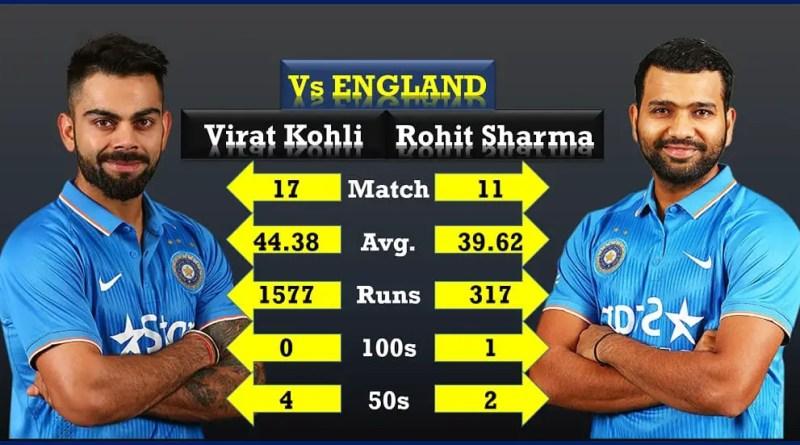Rohit and Kohli against England