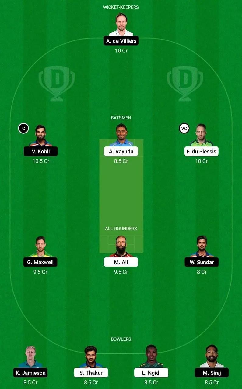 IPL 2021 19th Match CSK vs RCB Dream11