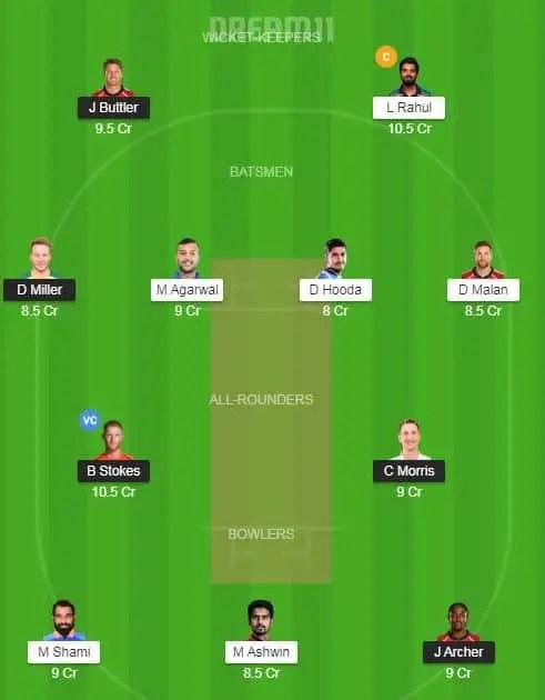 RR vs PBKS IPL 2021 4th Match: dream11