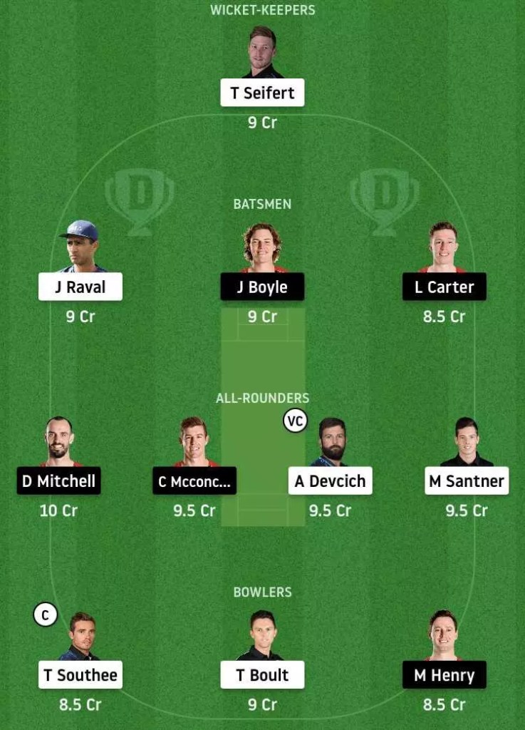 Northern Knights vs Canterbury Kings Dream11 Team Prediction