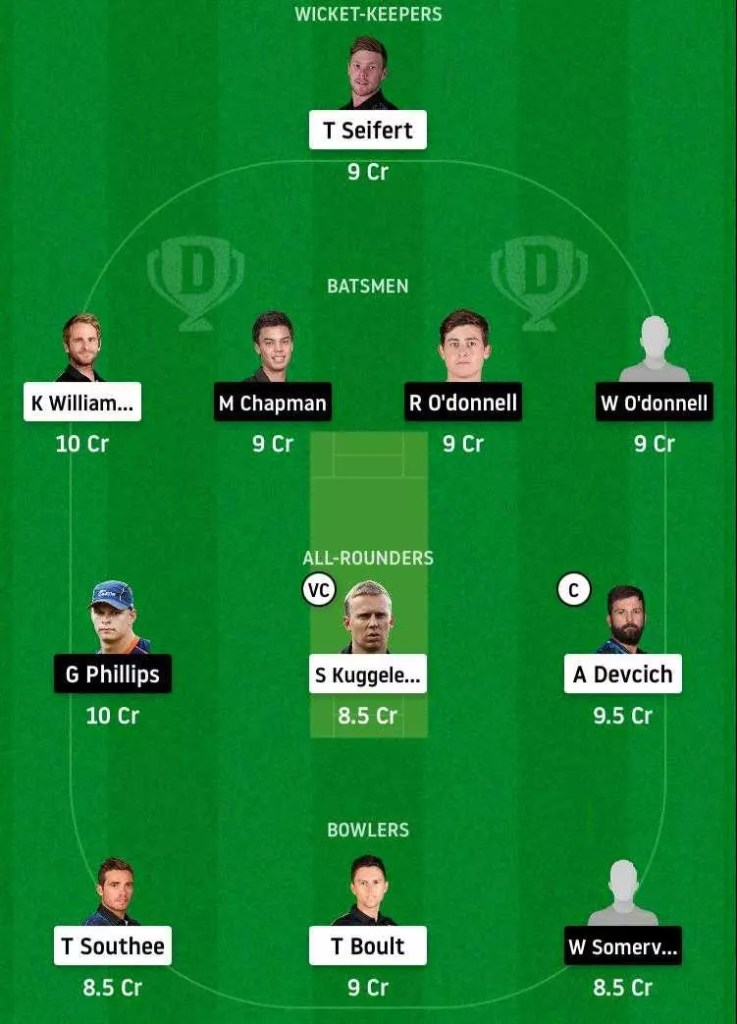 Northern Knights vs Auckland Aces Dream11 Team Prediction