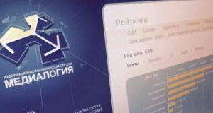 Рейтинг СМИ Крыма и Севастополя – итоги первого квартала 2017-го