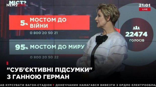 Назло пропаганде. Граждане Украины назвали Крымский мост мостом мира