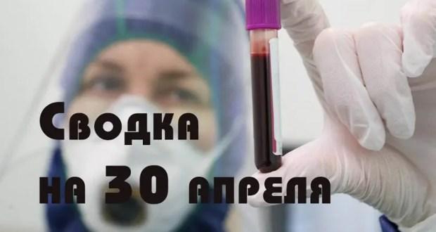 В России – рот заболеваемости коронавирусной инфекцией. Больных – свыше 106 тысяч человек