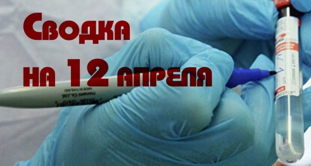 Крым, Россия. Данные оперативных штабов по заболевшим коронавирусной инфекцией на 12 апреля