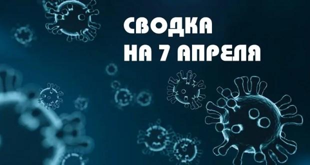 Коронавирус в Крыму: под медицинским наблюдением – почти три тысячи человек