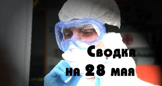 «Коронавирусный антирекорд»: за сутки в стране умерло 174 человека с диагностированным «ковидом»
