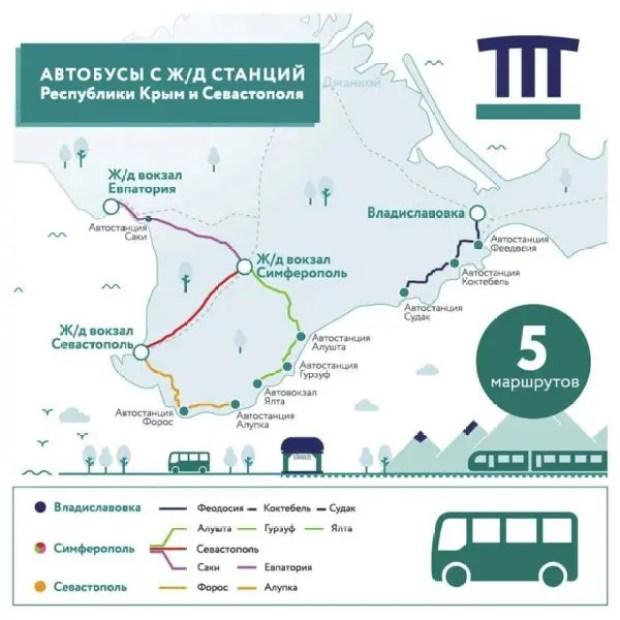 В Крыму для туристов запускают пять новых автобусных маршрутов