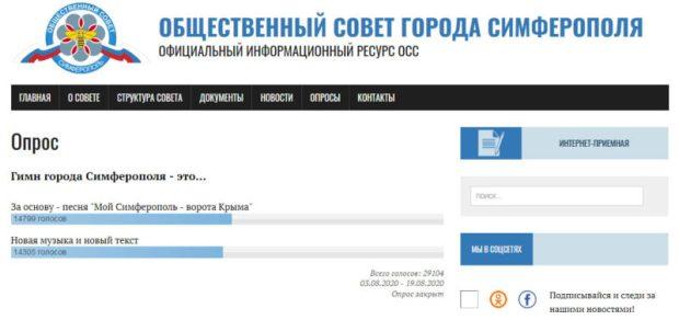 Онлайн-голосование по поводу гимна Симферополя обернулось скандалом и досрочно завершилось