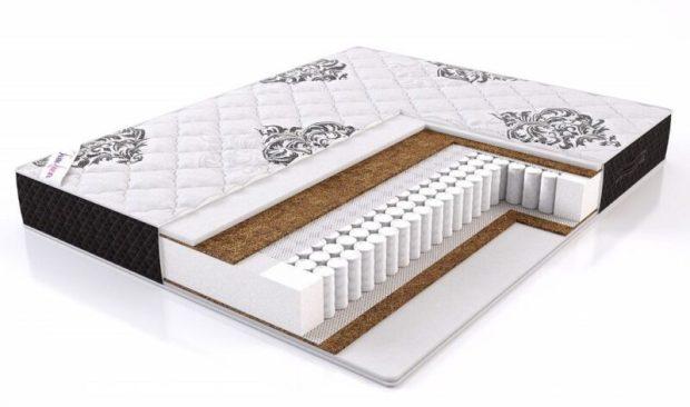 Идеальный матрас для хорошего сна – ортопедический