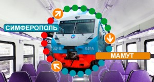 Симферополь - Мамут