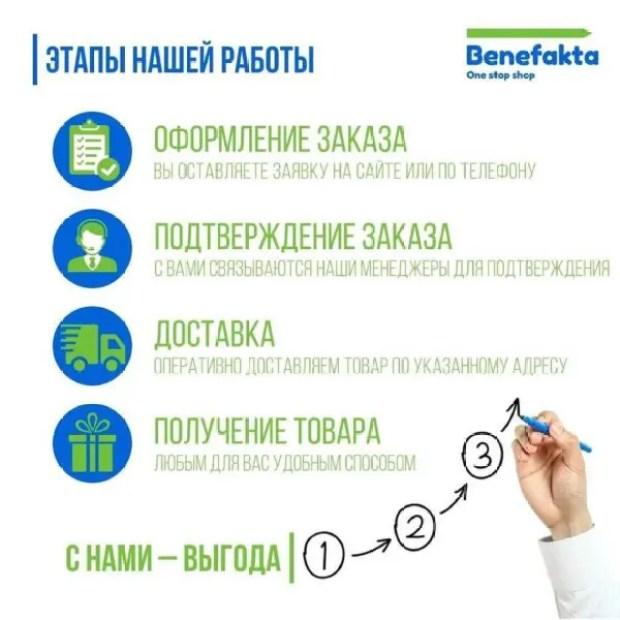 Маркетплейс Benefakta - когда есть необходимость в покупке товаров медицинского назначен
