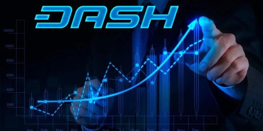 O Dash marcou o maximo preço histórico sobre os 208$